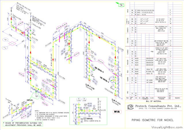 Detail Engineering – Protech Consultants Pvt  Ltd
