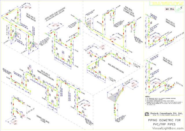 Detail Engineering ndash Protech Consultants Pvt Ltd